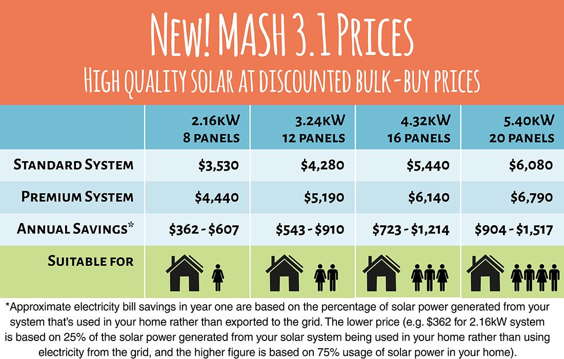 MASH 3.1 Prices - Community Solar Bulk-buy