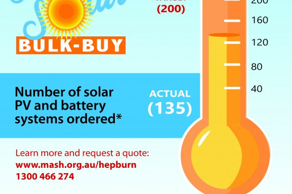 Hepburn Solar Bulk-Buy Going Strong!