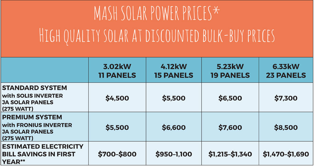 MASH Solar Power Prices, representing great value for high quality solar